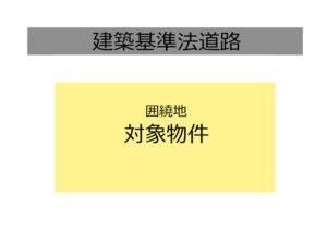 囲繞地with image|URU HOME