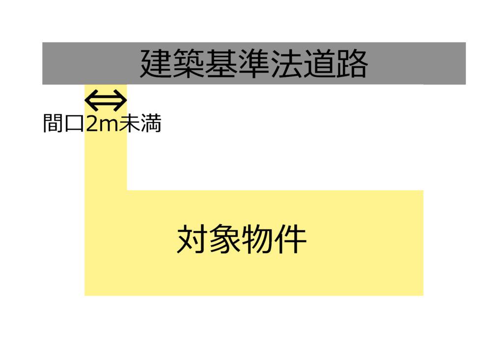 道路に接する敷地が2m未満である
