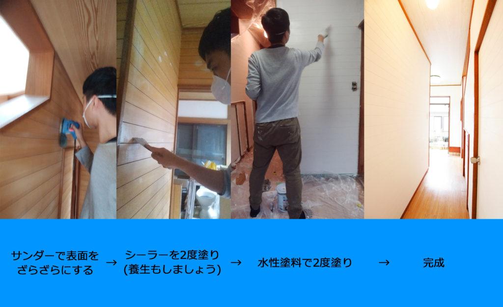 壁塗装の手順