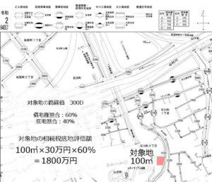 路線価-借地権with image|URU HOME