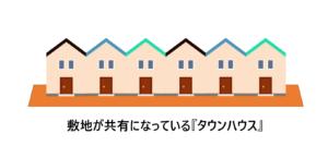 タウンハウスは敷地が共有